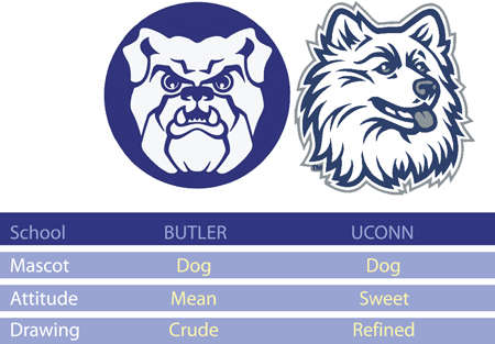 sports-logo-design-Butler-Uconn-comparison